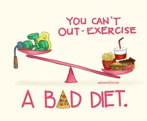 mala-dieta