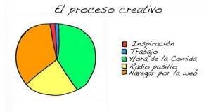 formas-de-mantenerte-creativo